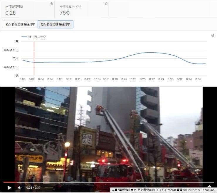 150910b_相対的な視聴者維持率.jpg