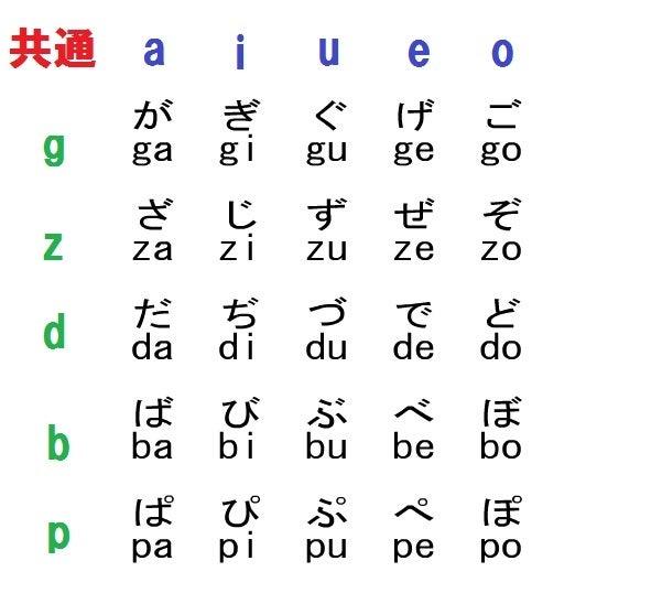 3 )は、小さい文字「 ぁ ぃ ぅ ぇ ぉ っ ゃ ゅ ょ 」の入力方法です。
