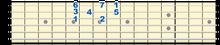 Cメジャースケール 3弦フォーム(ナンバー)
