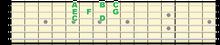 Cメジャースケール 3弦フォーム(音名)