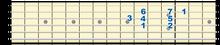 Cメジャースケール 4弦フォーム(ナンバー)