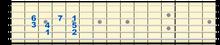Cメジャースケール 5弦フォーム(ナンバー