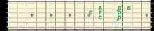 Cメジャースケール 4弦フォーム(音名)