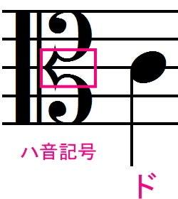 ハ音記号01