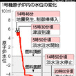 NHK 危機の88時…