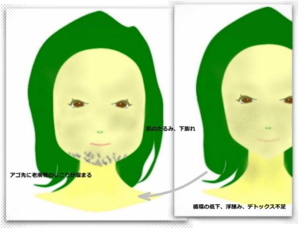 顎の老廃物、ゴリゴリを取る方法
