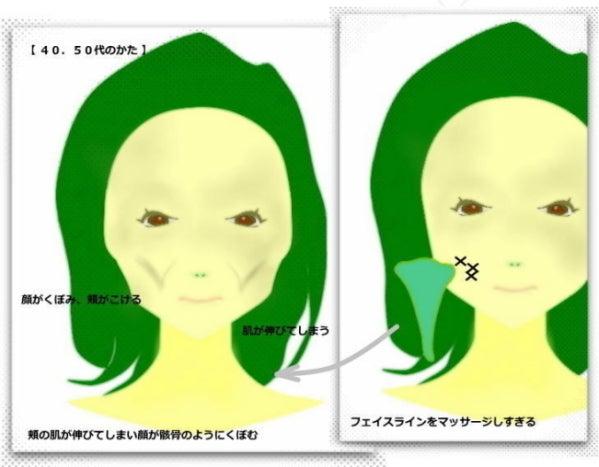 顔マッサージ、かっさマッサージのやりすぎは弛む