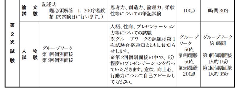 神奈川県庁チャレンジ試験2次対策