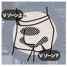 男Vゾーン