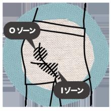 男Iゾーン