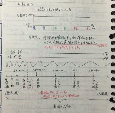 {A16F7DE9-1CEF-4E96-96E2-BCD5AFC73A63:01}