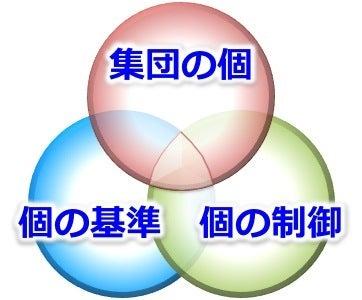 ビジネスメンタルスキル本質3つのコア