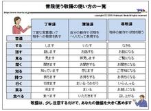 敬語の表1