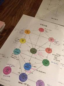 生命の樹カウンセリング