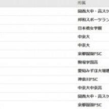 全日本選手権女子ショ…