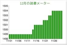 読書メーター☆まとめ☆~2015.11~