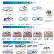 沖縄結婚指輪福袋企画…