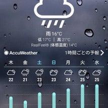 1月中旬台湾のお天気…