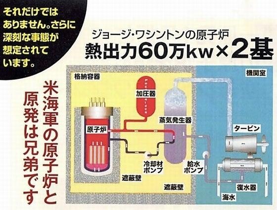 米海軍の原子炉と原発は兄弟です