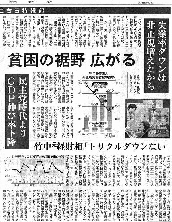 首相の強気に疑問 統計で探る日本経済_2