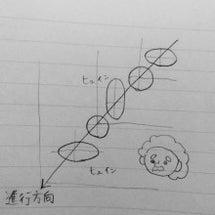 『重力波って何?』v…