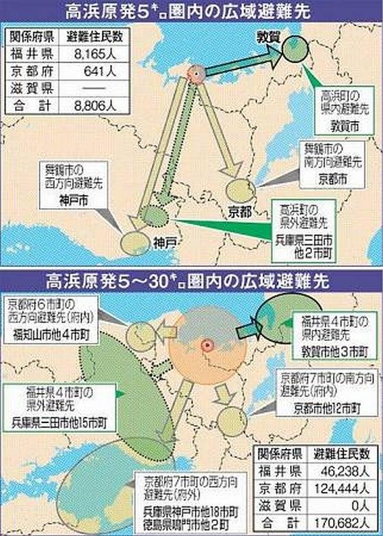 高浜原発 複雑な広域避難計画