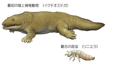 デボン紀の陸生生物