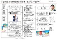 kose-business-model160301.jpg