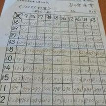 (1〜19)×(1〜…