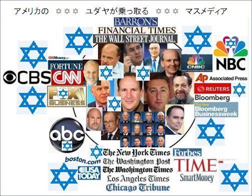ユダヤメディア