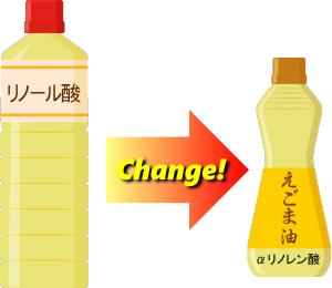 油を変える
