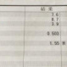 甲状腺がん☆定期検診