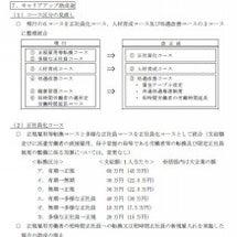 【助成金の営業】