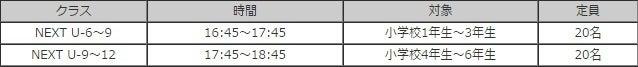 2016ツエーゲン金沢サッカースクール新規スクール生募集 小松市 居酒屋 宴会 女子会 歓送迎会 1軒目 2次会 家族連れ コース料理 飲み放題 オードブル 持ち帰り ホームパーティー 個室 貸切 つまみや さんぱち