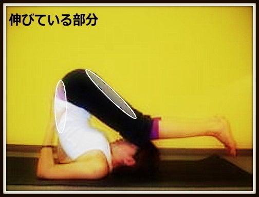 反り腰の治し方|反り腰・骨盤・大転子のゆがみ矯正ストレッチ
