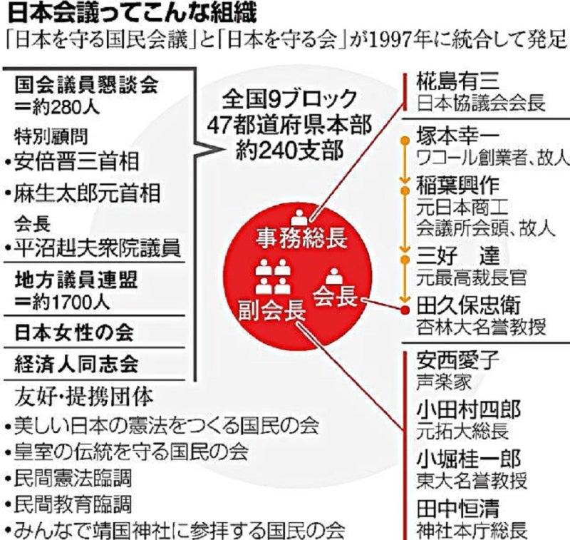 日本会議4