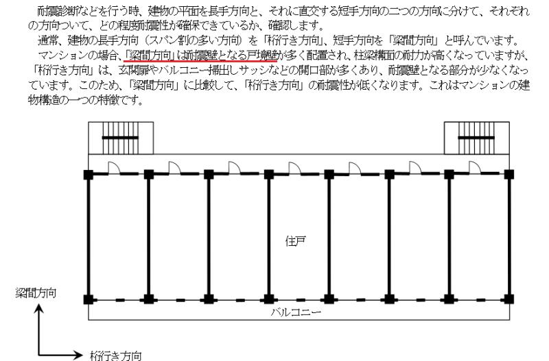 ではこれをL字型に繋げればどうなるかといえば、地震の時に二つの棟の揺れ方、揺れ幅に差が出ることになる。