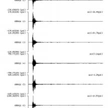 熊本人工地震 現状の…