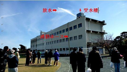 磐田鮫島方式_放水実験