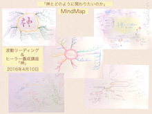 神ーマインドマップ