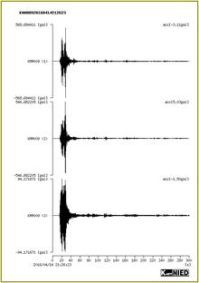 熊本地震の波形