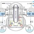 原子炉の欠陥