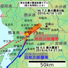 布田川・日奈久断層帯