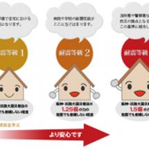 ◆耐震基準とは