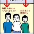 ★大っきくなったな〜