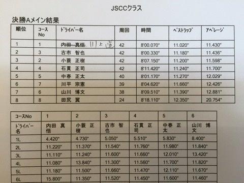 {E9D87BF8-C685-43EA-ADC7-D06902D5B7EF}