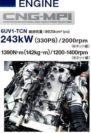 いすゞ いすゞ ギガ エンジン制御 : ameblo.jp