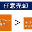 伏見稲荷大社 【関西…