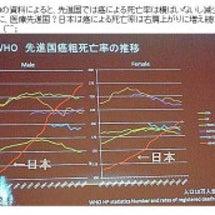 日本は癌治療後進国。…