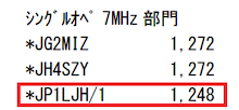 2016_kyoto_result
